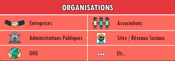 Les entreprises, les associations, les administrations publiques, les réseaux sociaux, les ONG et bien d'autres secteurs peuvent avoir recours à la gamification