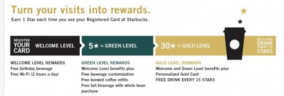 levels-starbucks